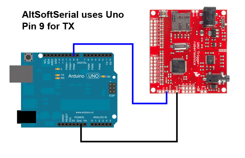 Arduino Serial Control Tutorial – robertsonics